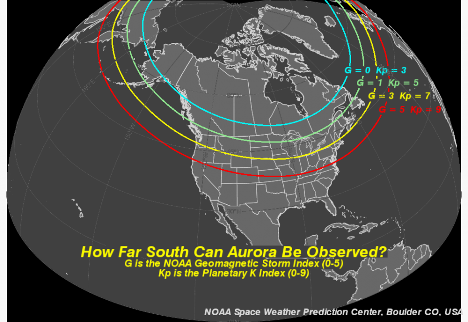 Aurora diagram